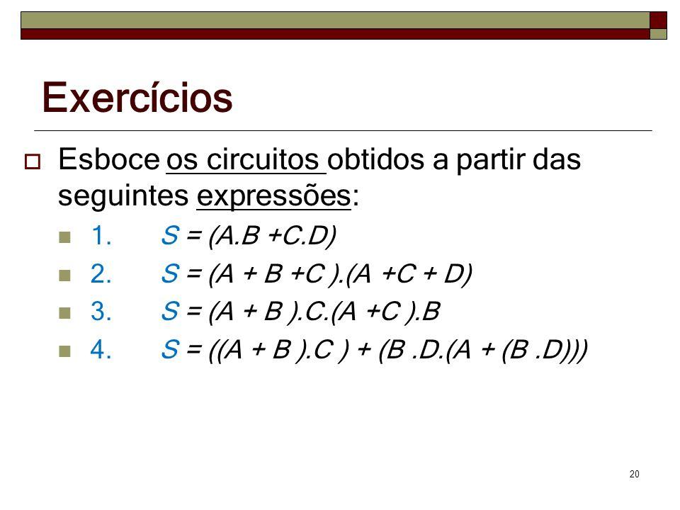 Exercícios Esboce os circuitos obtidos a partir das seguintes expressões: 1. S = (A.B +C.D) 2. S = (A + B +C ).(A +C + D)