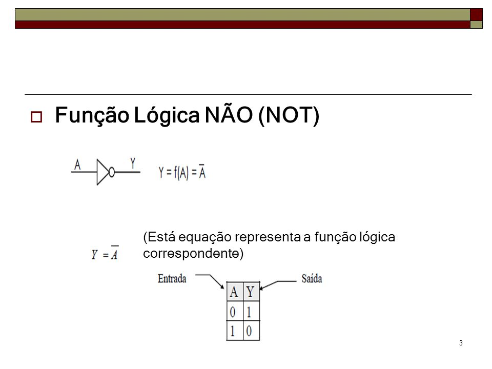Função Lógica NÃO (NOT)