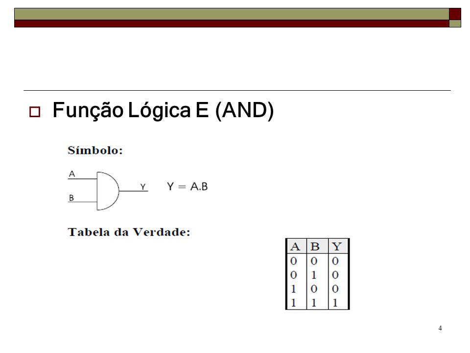 Função Lógica E (AND)