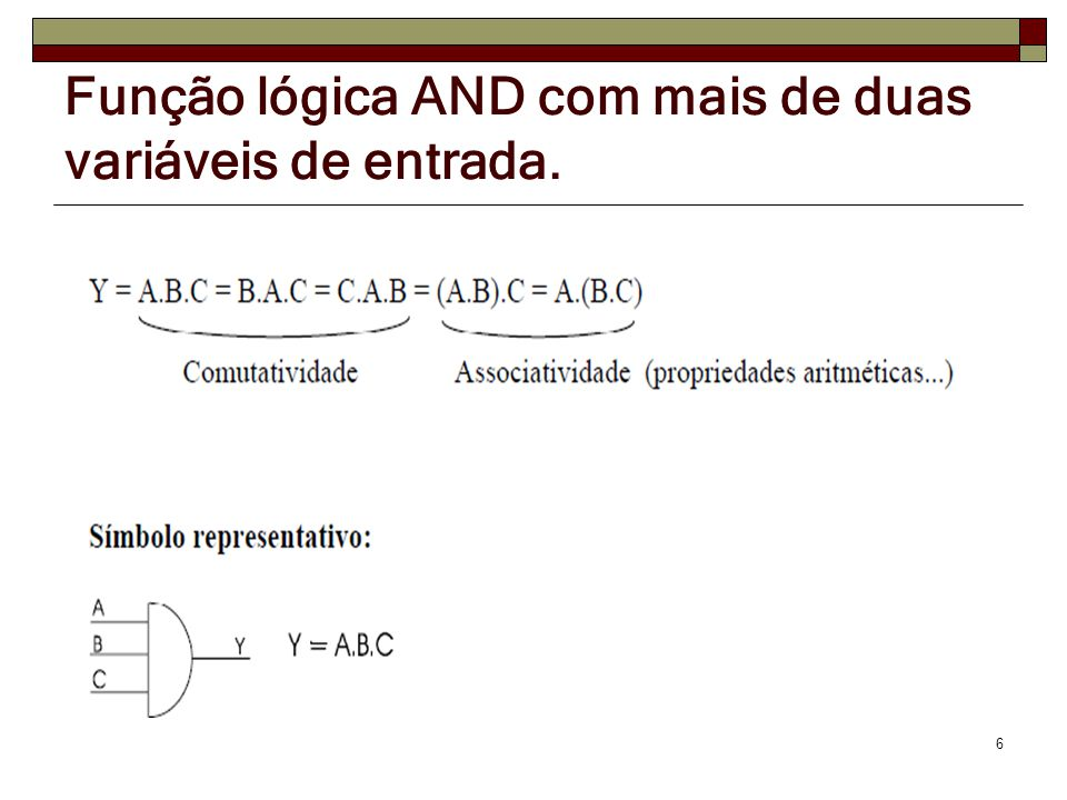 Função lógica AND com mais de duas variáveis de entrada.