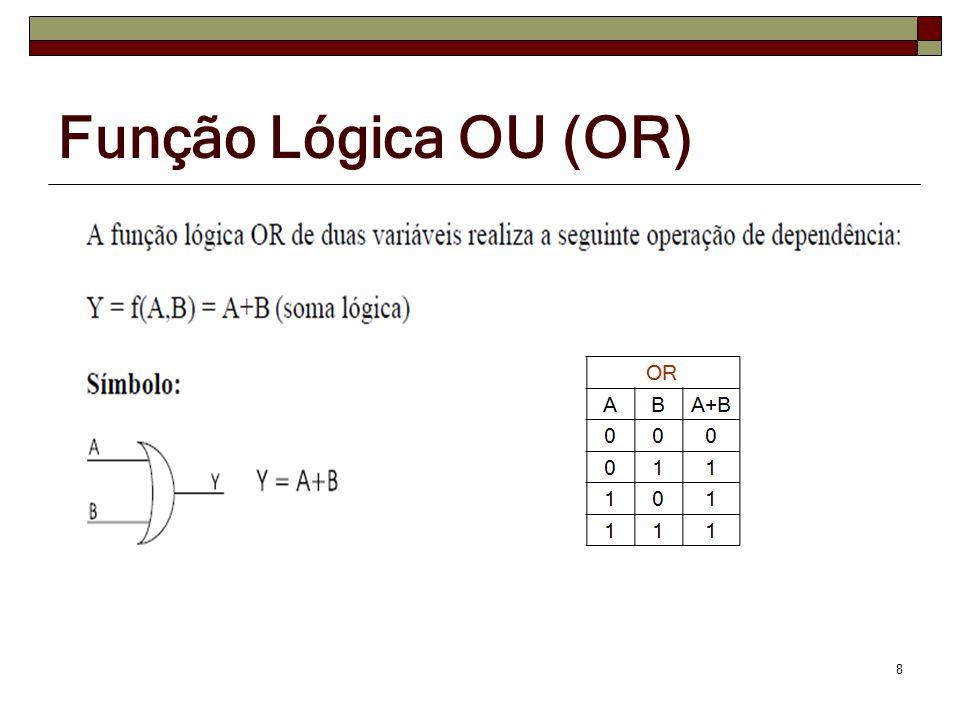 Função Lógica OU (OR)