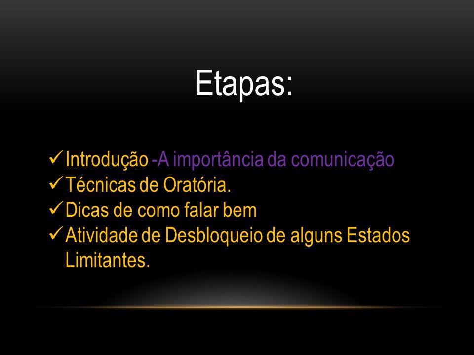 Etapas: Introdução -A importância da comunicação Técnicas de Oratória.