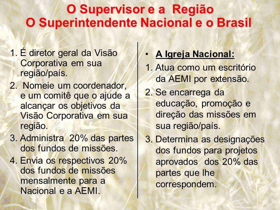 O Supervisor e a Região O Superintendente Nacional e o Brasil