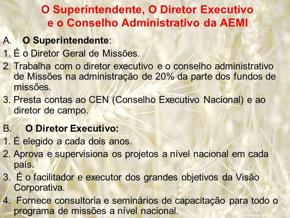 O Superintendente, O Diretor Executivo e o Conselho Administrativo da AEMI
