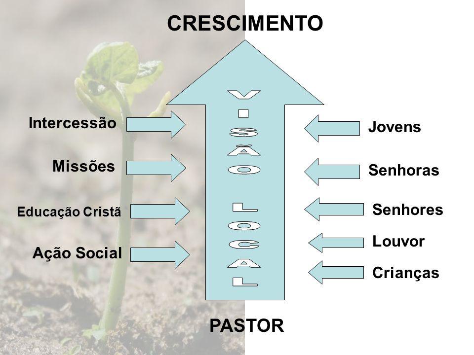 VISÃO LOCAL CRESCIMENTO PASTOR Intercessão Jovens Missões Senhoras