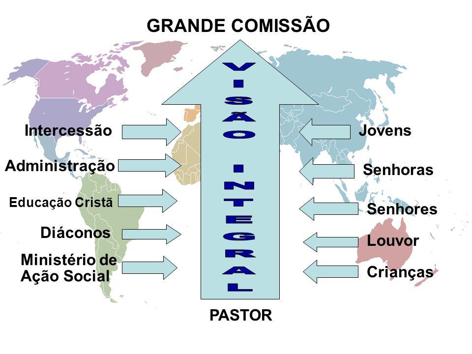 VISÃO INTEGRAL GRANDE COMISSÃO Intercessão Jovens Administração
