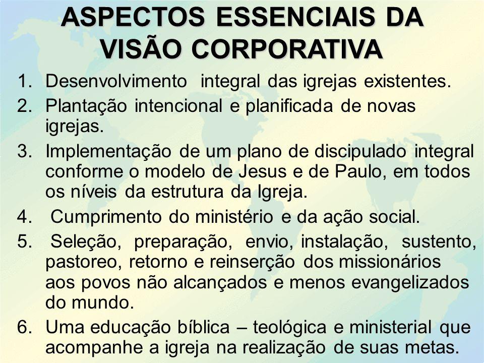 ASPECTOS ESSENCIAIS DA