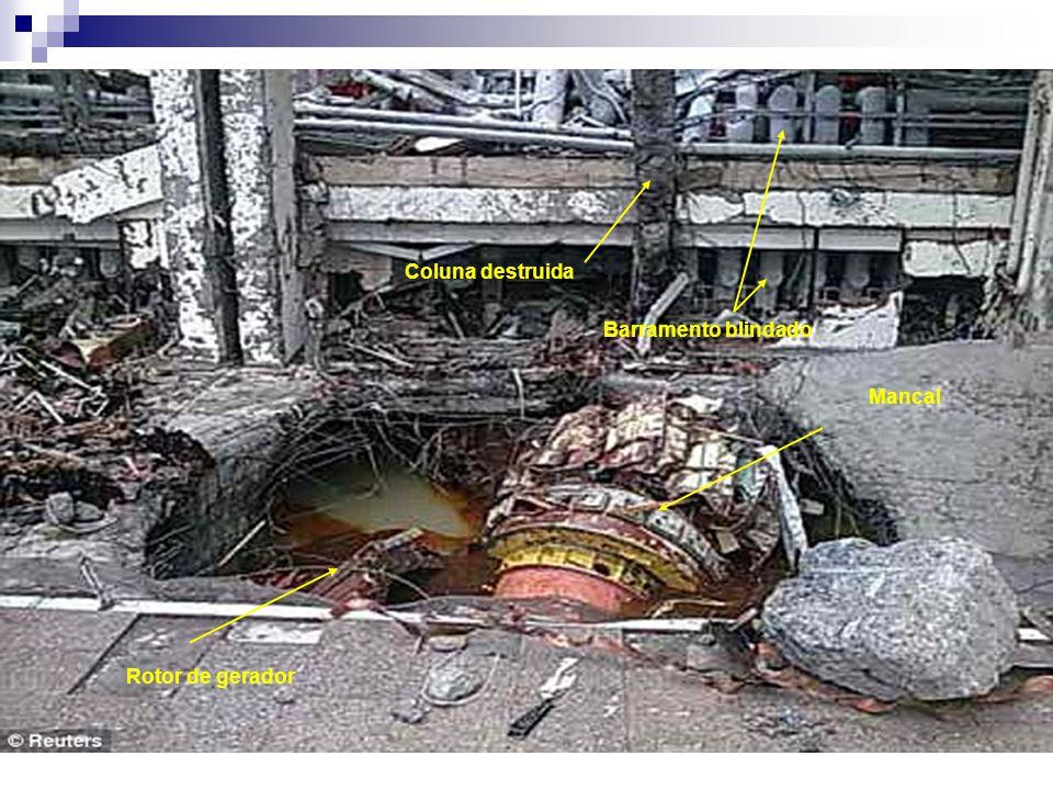 Coluna destruida Barramento blindado Mancal Rotor de gerador