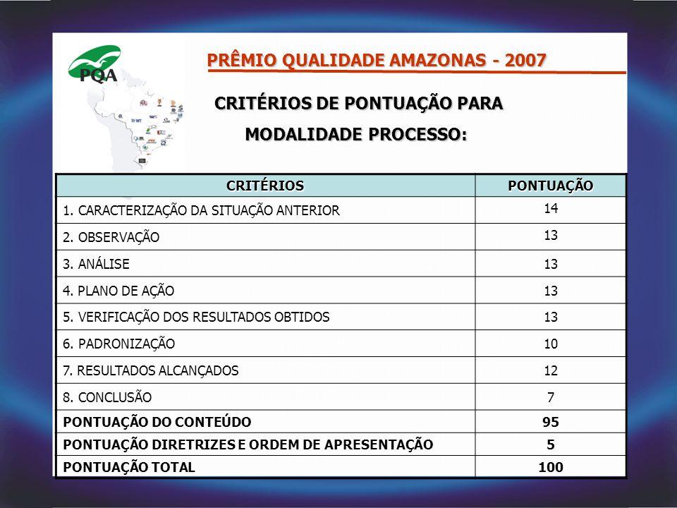CRITÉRIOS DE PONTUAÇÃO PARA
