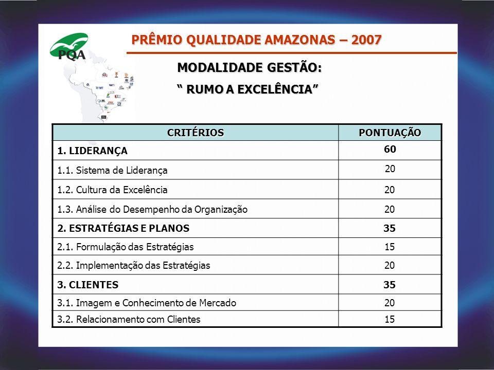 PRÊMIO QUALIDADE AMAZONAS – 2007
