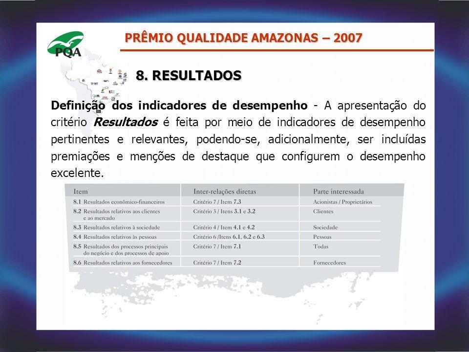 8. RESULTADOS PRÊMIO QUALIDADE AMAZONAS – 2007