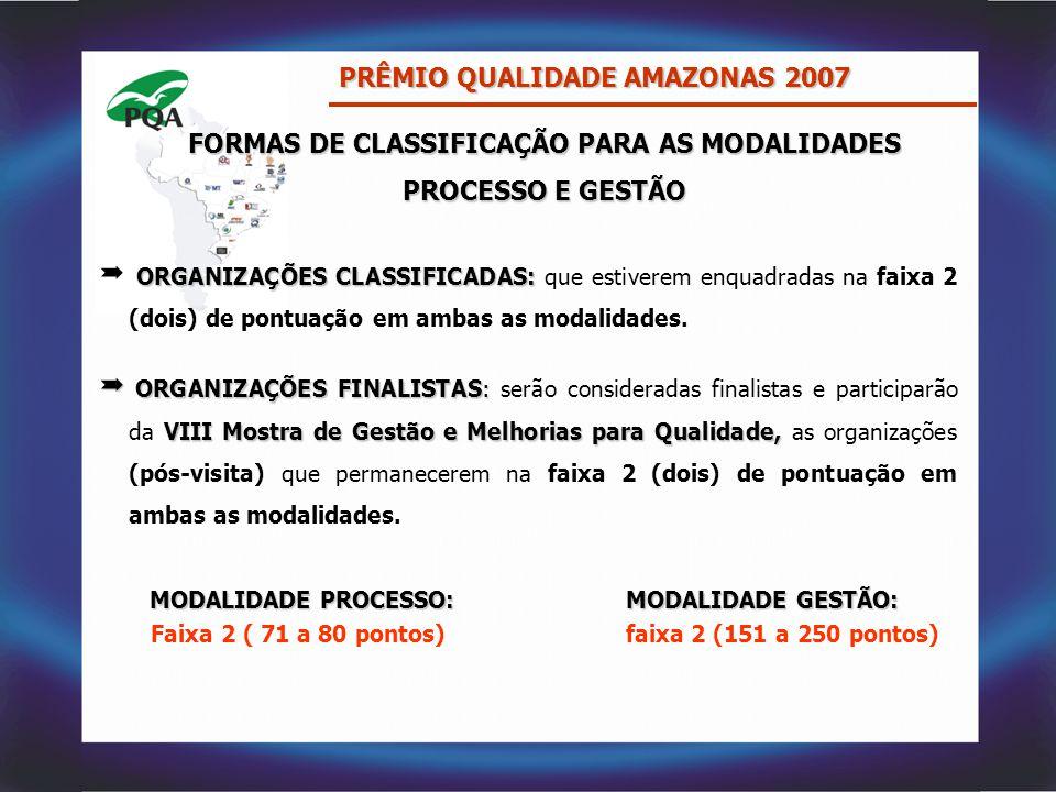 FORMAS DE CLASSIFICAÇÃO PARA AS MODALIDADES