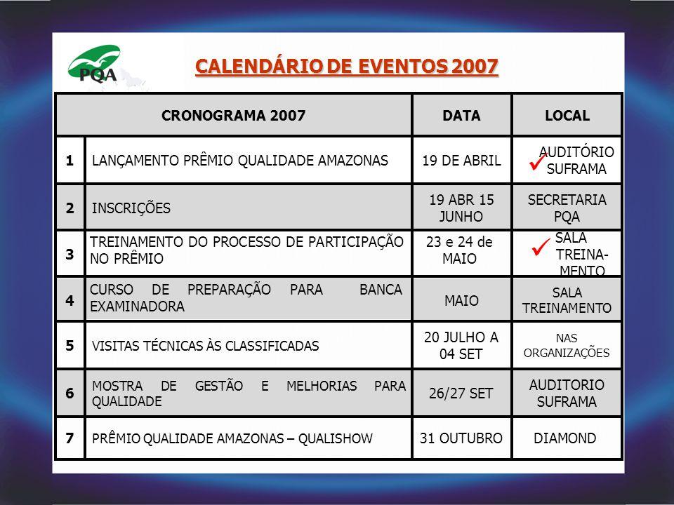 CALENDÁRIO DE EVENTOS 2007 DIAMOND 31 OUTUBRO 7 AUDITORIO SUFRAMA