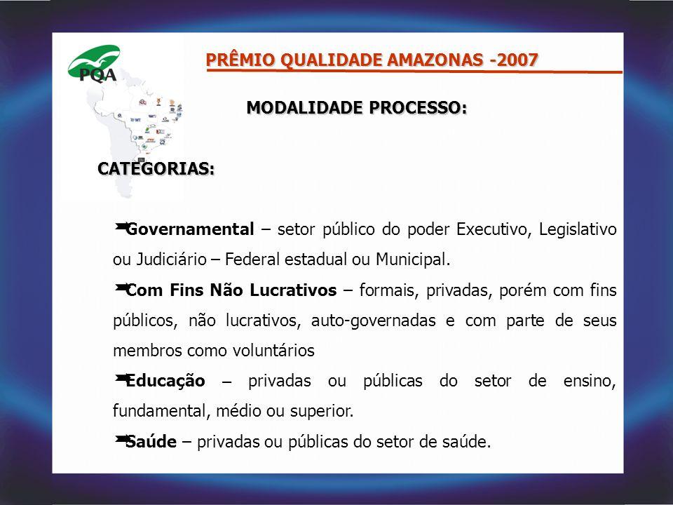 PRÊMIO QUALIDADE AMAZONAS -2007
