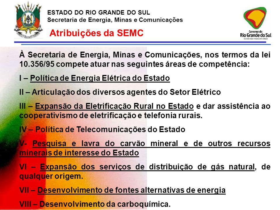 Atribuições da SEMC À Secretaria de Energia, Minas e Comunicações, nos termos da lei 10.356/95 compete atuar nas seguintes áreas de competência: