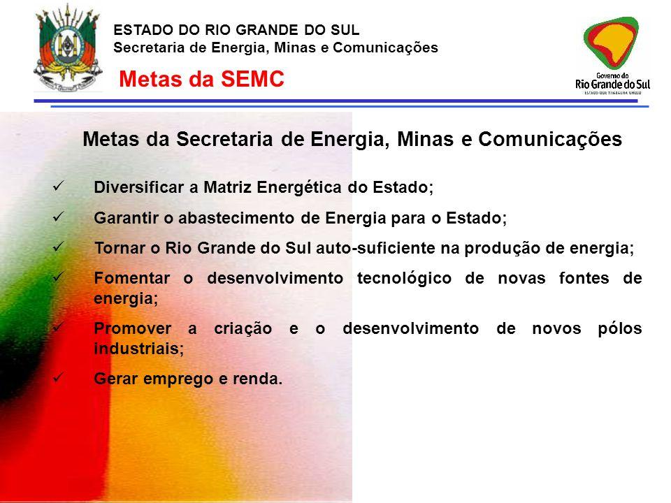 Metas da SEMC Metas da Secretaria de Energia, Minas e Comunicações