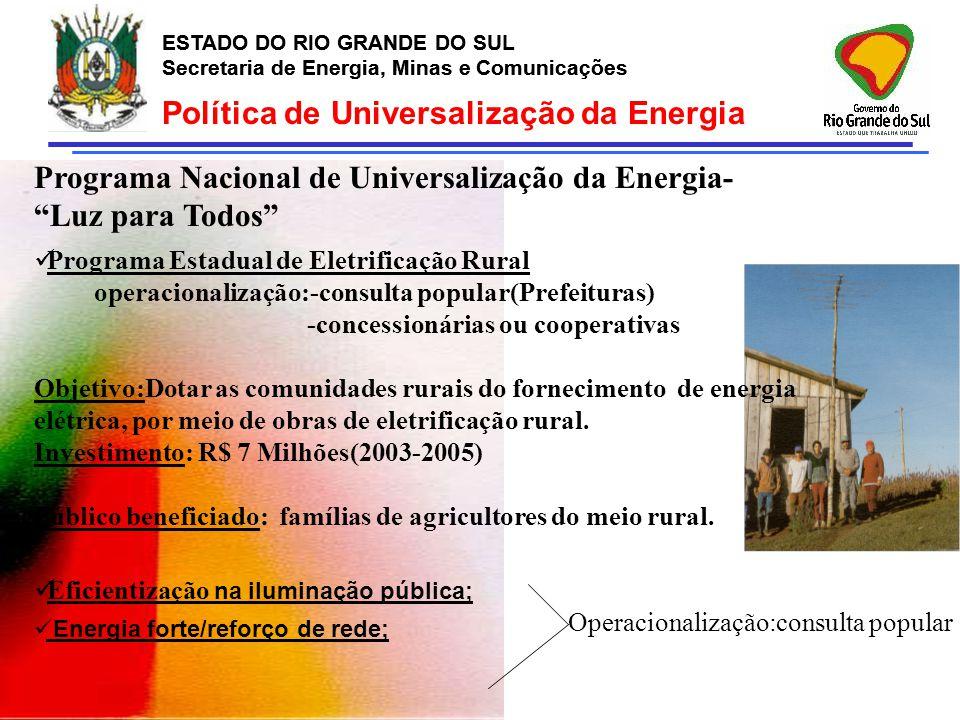Política de Universalização da Energia