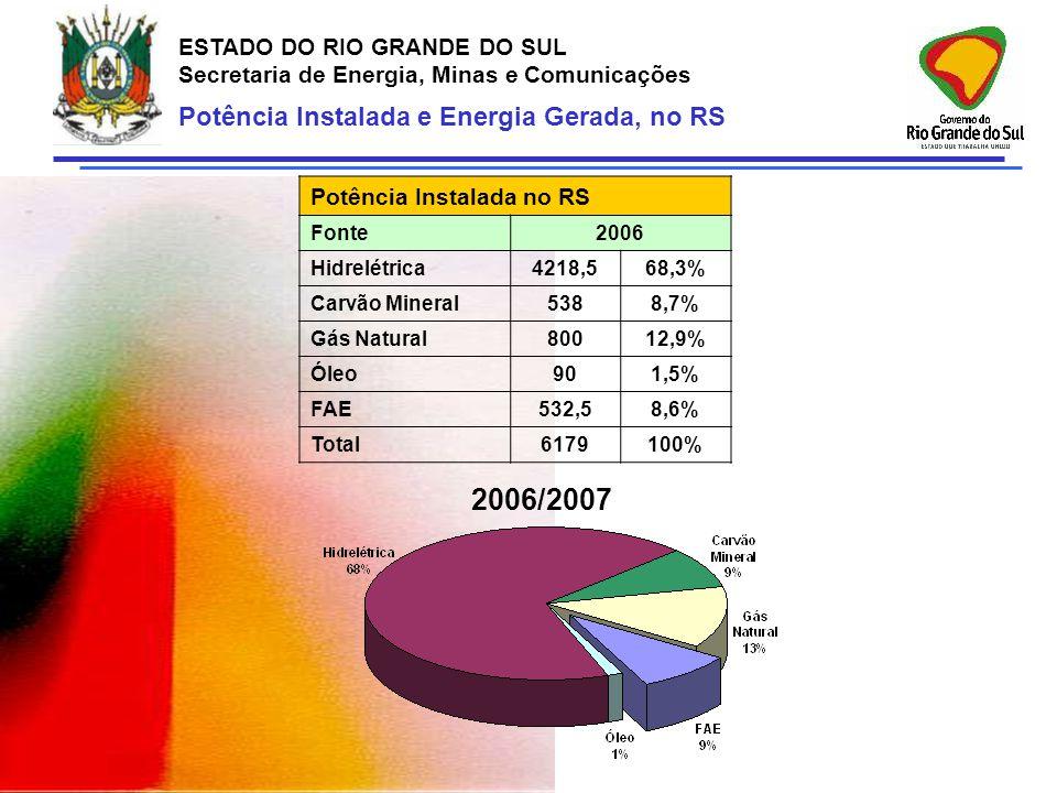 2006/2007 Potência Instalada e Energia Gerada, no RS