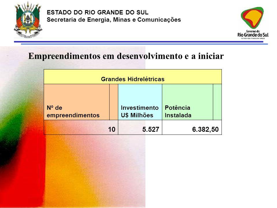 Grandes Hidrelétricas