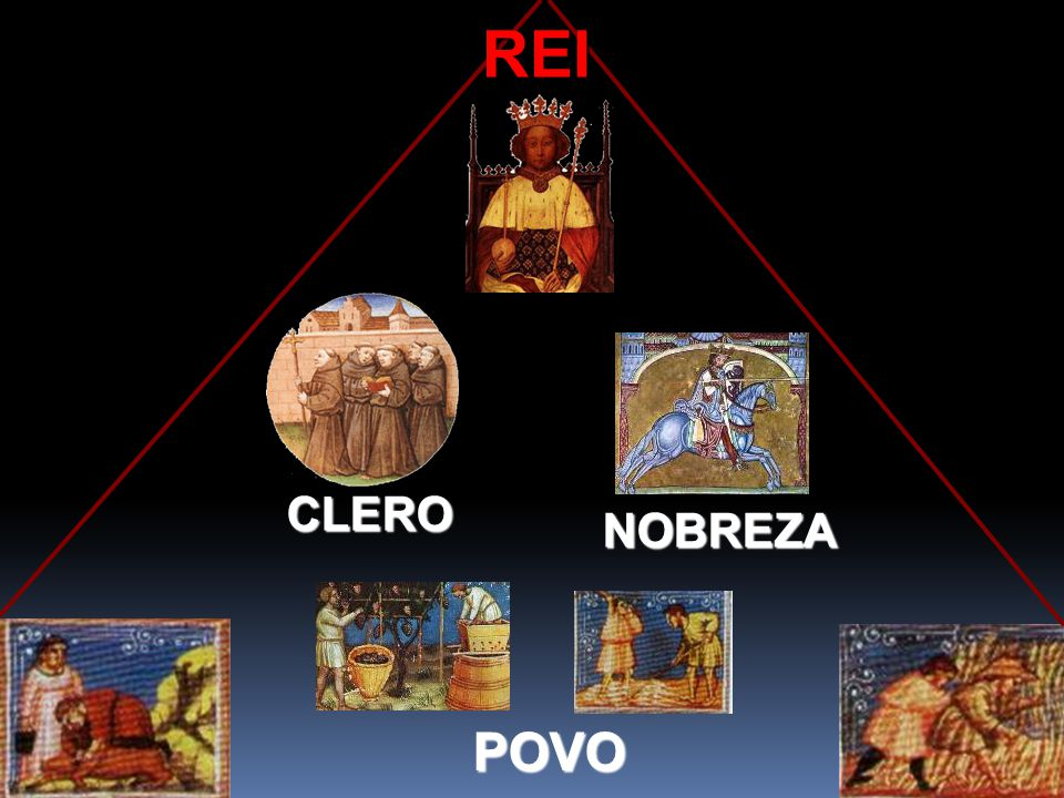 REI CLERO NOBREZA POVO