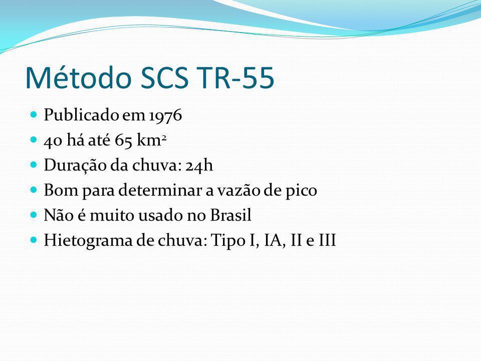 Método do SCS Método do SCS (Soil Conservation Service)