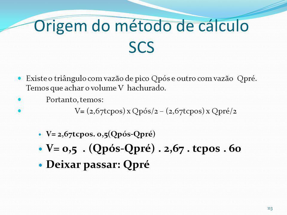 Origem do método de cálculo SCS