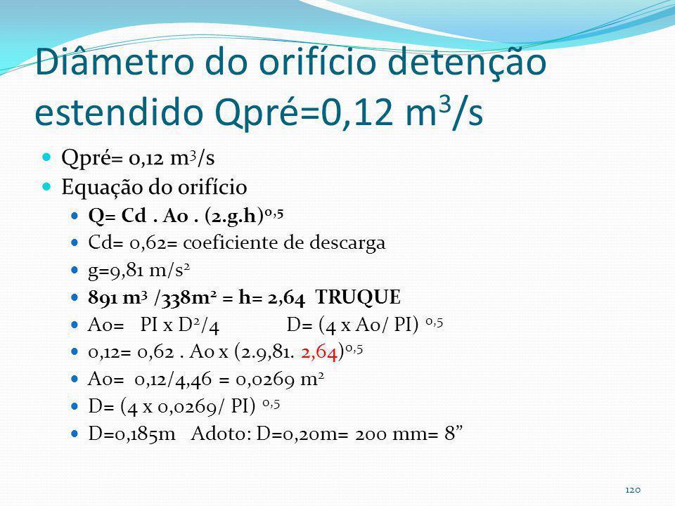 Diâmetro do orifício CPv =505m3