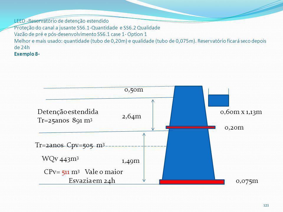 Diâmetro do orifício detenção estendido Qpré=0,12 m3/s