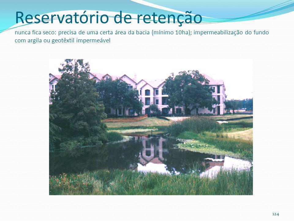 Eficiência do reservatório de retenção