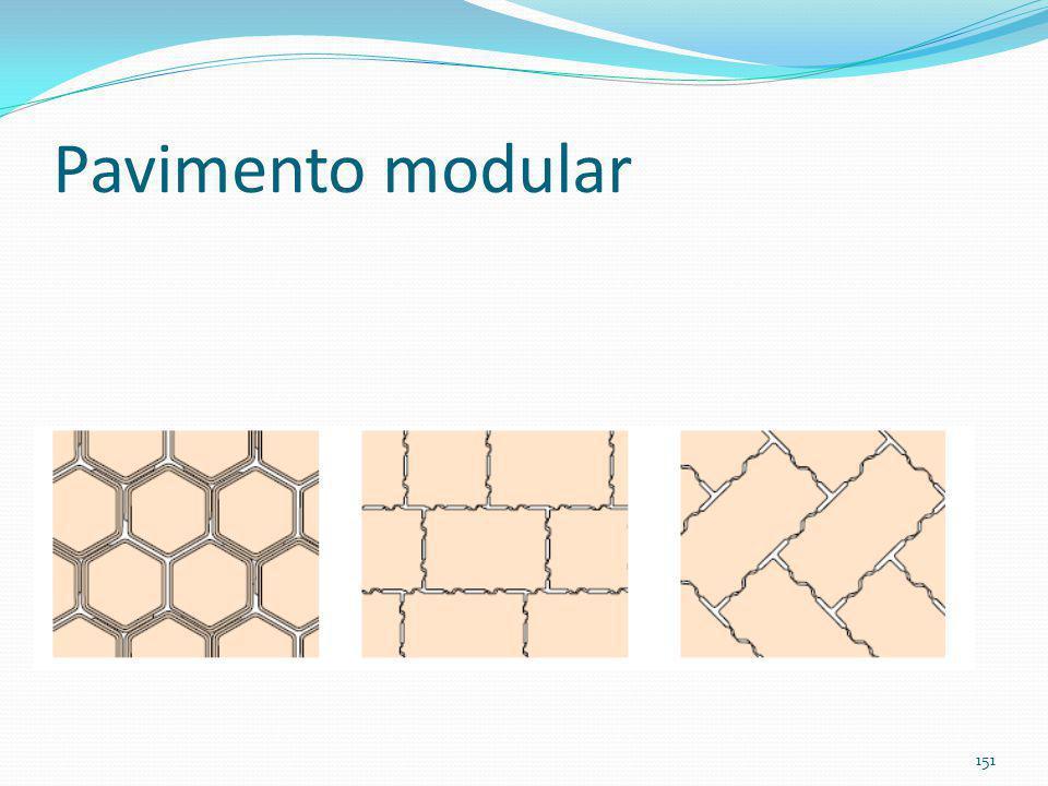 Pavimento modular