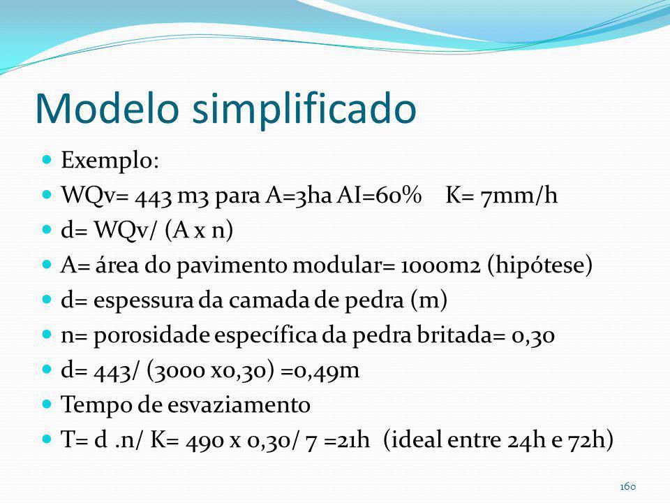 Dimensionar um pavimento modular (Tipo A)