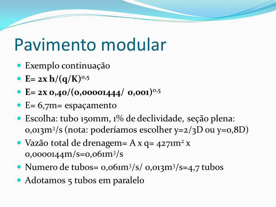 Pavimento modular Tipo C