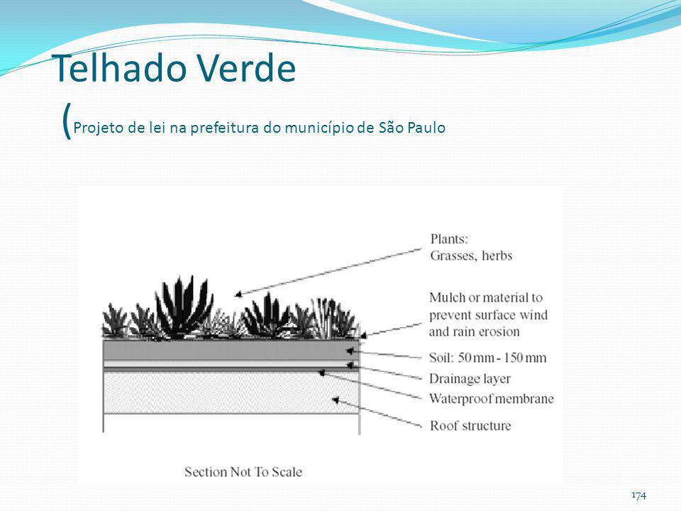 Leed 1 ponto 50% da área telhado Veremos: como executar