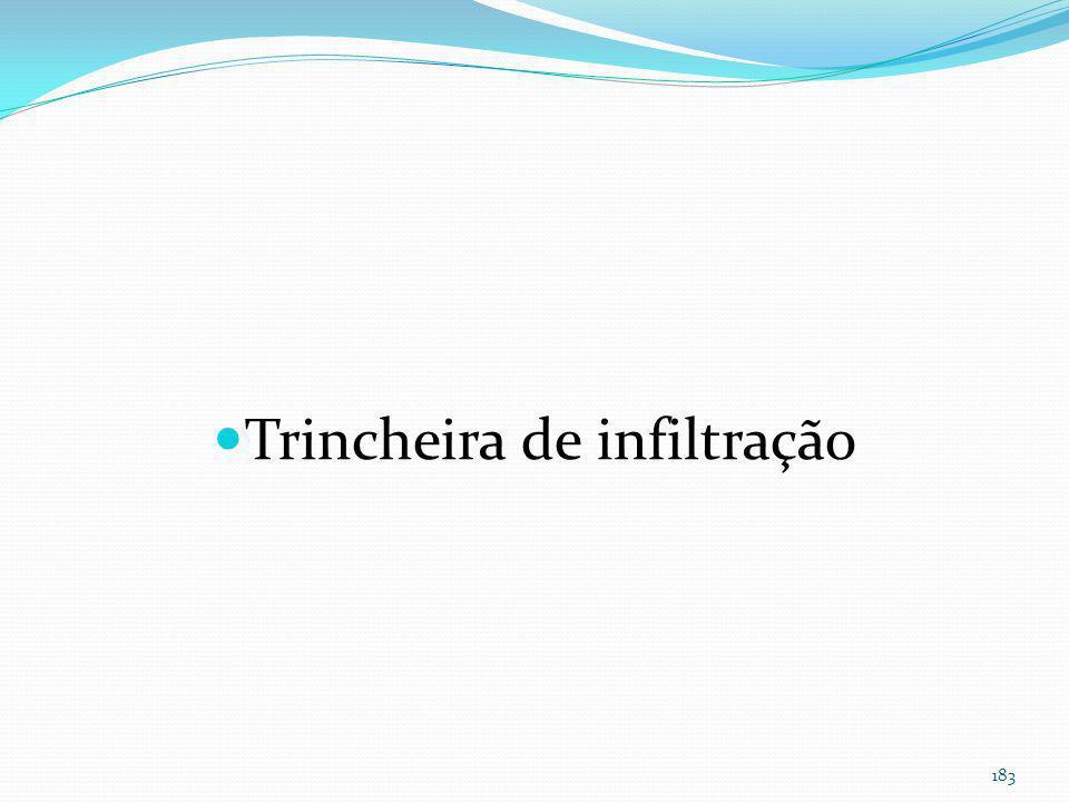 Telhado Verde Em aprovação na CMSP (Câmara Municipal de São Paulo)