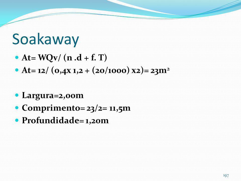 Soakaway At= WQv/ (n .d + f. T) At= área longitudinal da caixa (m2)