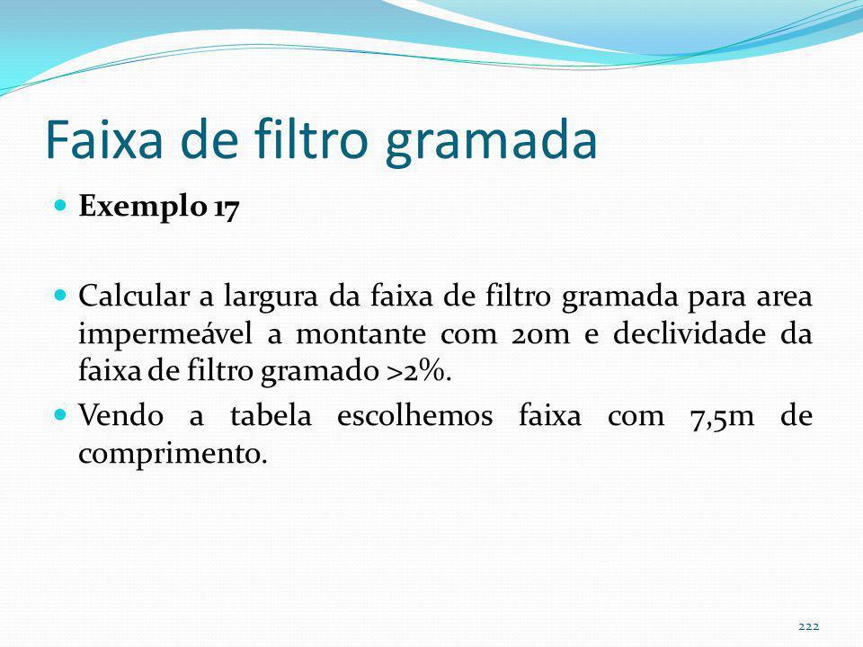 Faixa de filtro gramada (estimativas)