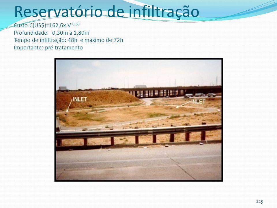 Reservatório de infiltração (recarga do aquífero) lençol freático ideal: mínimo de 3,00m Problemas em projetos: 50% falham Manutenção: 5% ao ano