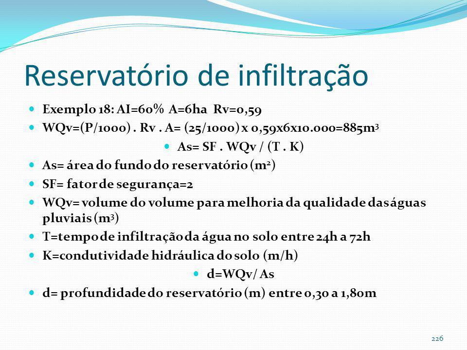 Reservatório de infiltração Custo C(US$)=162,6x V 0,69 Profundidade: 0,30m a 1,80m Tempo de infiltração: 48h e máximo de 72h Importante: pré-tratamento