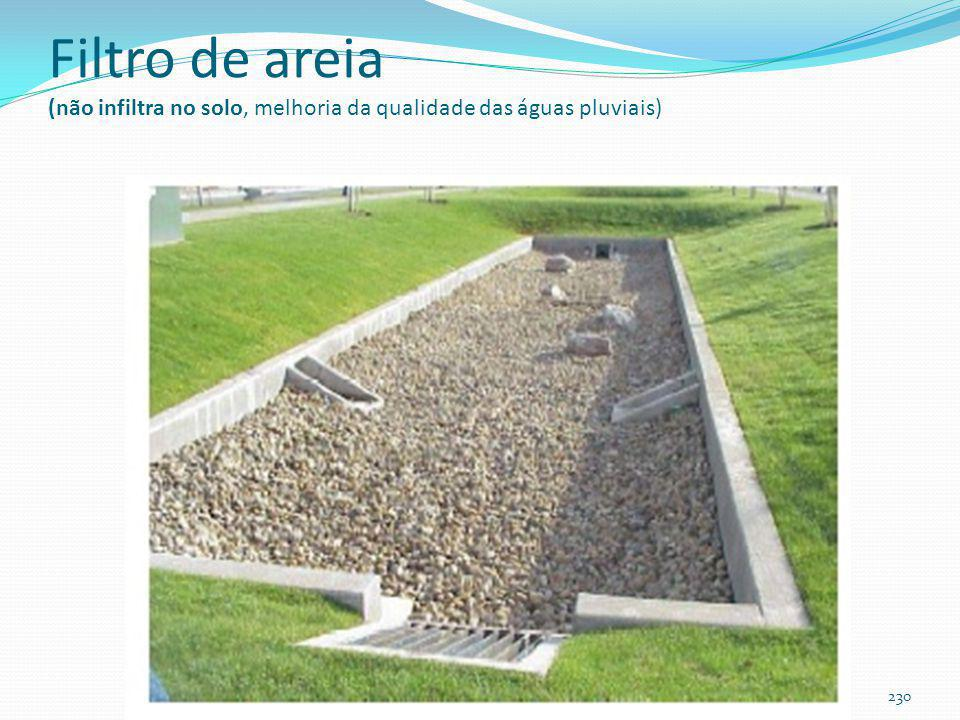 Eficiência do filtro de areia