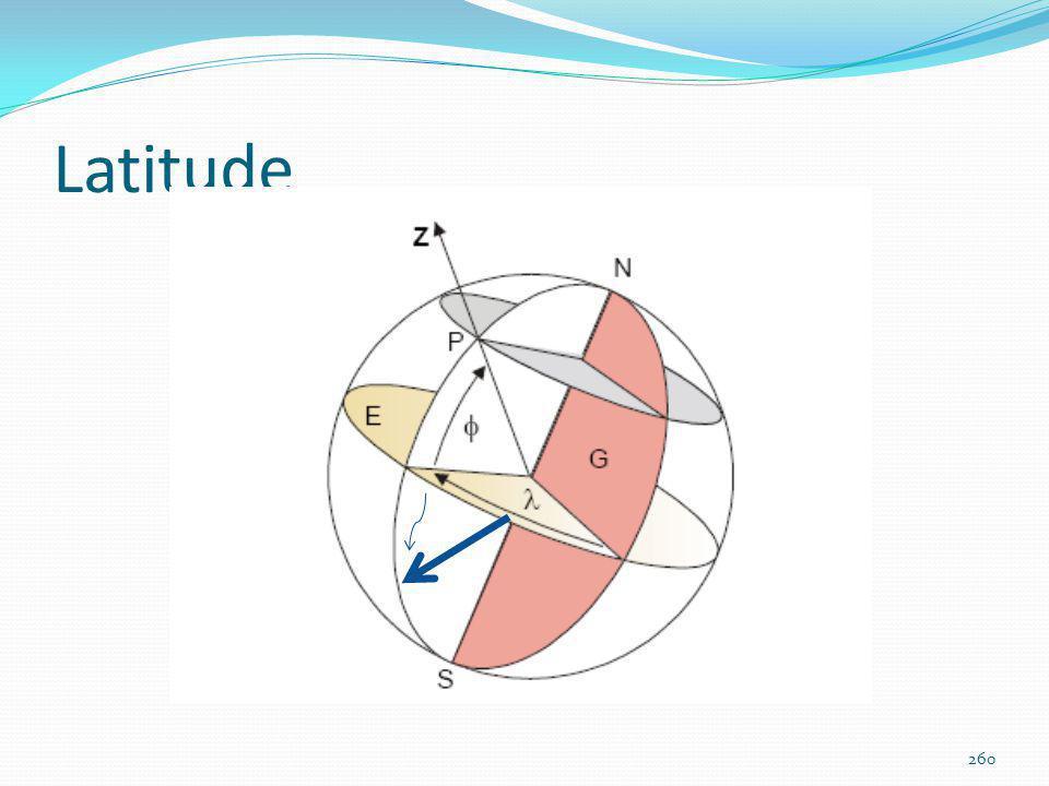 Evapotranspiração pelo método de Thornthwaite
