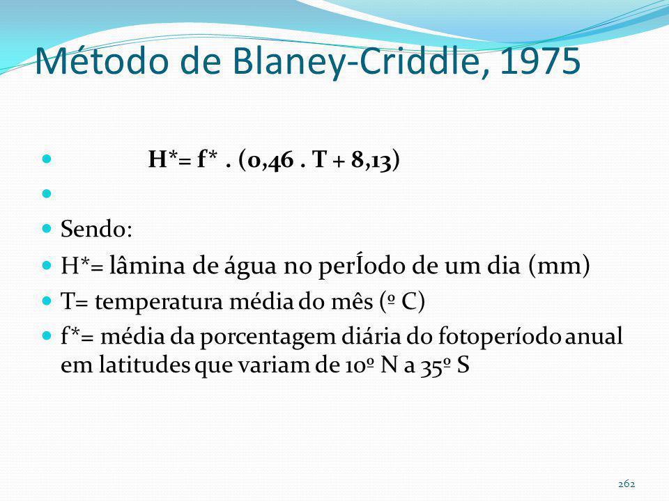 Valores de f* para a formula de Blaney-Criddle