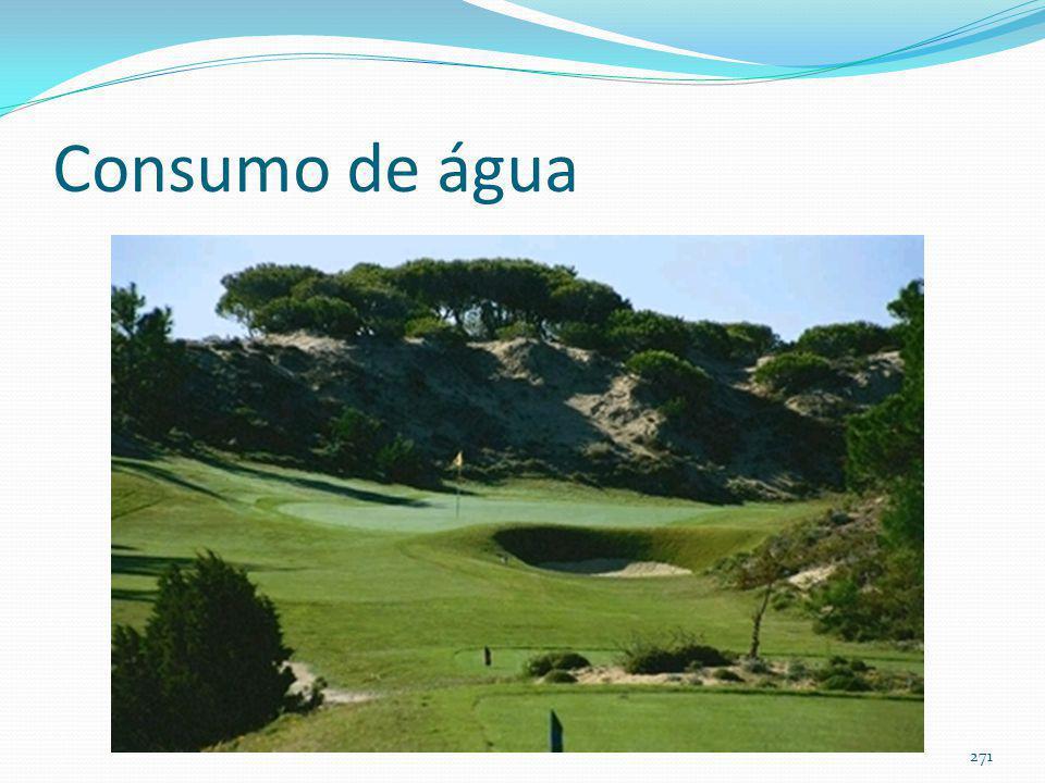 Irrigação de gramados Objetivo: Estimativa de consumo de água em: