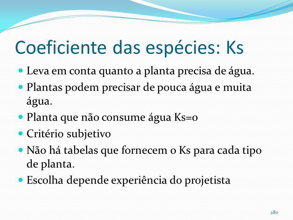 Ks, Kd e Kmc (árvores; arbustos; cobertura; misto; gramado)