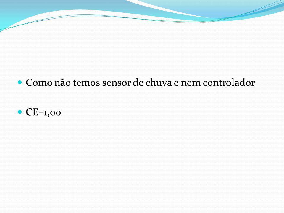 Fator de controle =CE Fator de controle CE Condição 0,85
