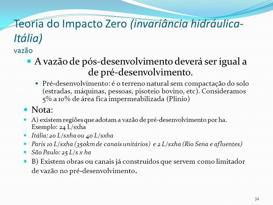 Conceito de Impacto Zero