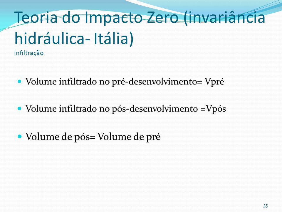 Teoria do Impacto Zero (invariância hidráulica- Itália) vazão