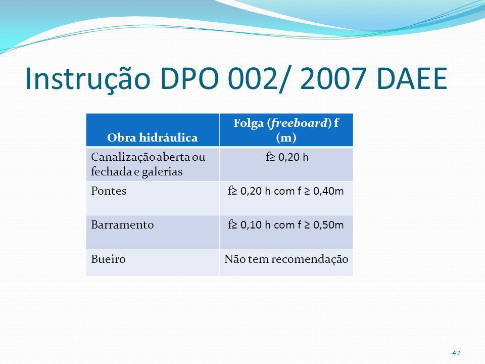Barramentos Período de retorno Tr para dimensionamento do vertedor DAEE, Instrução DPO 02/2007