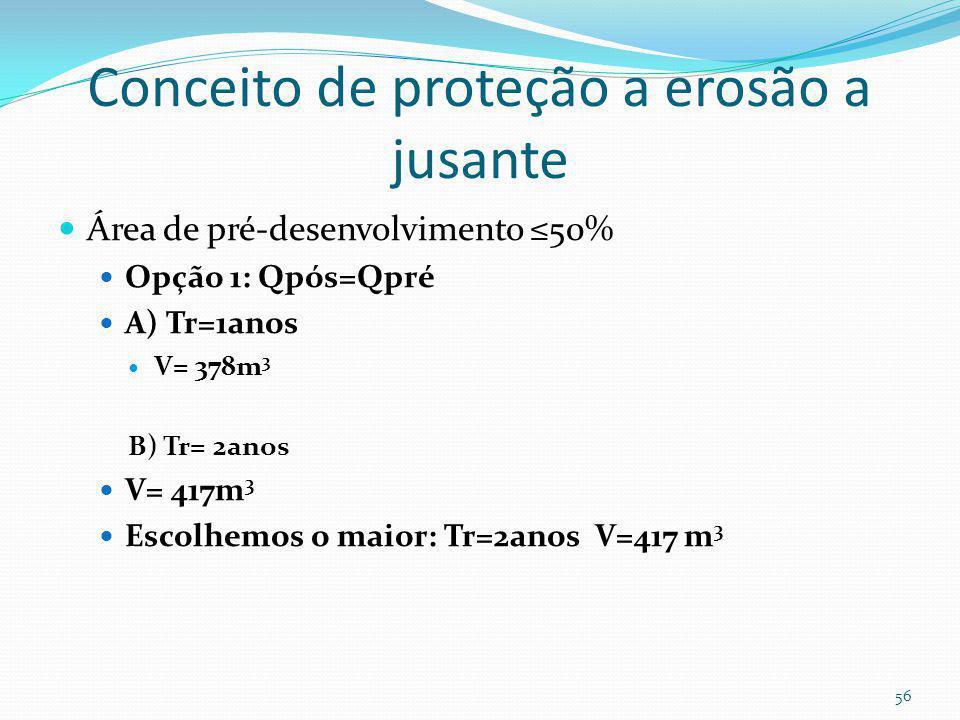Volume de detenção para Tr=2anos