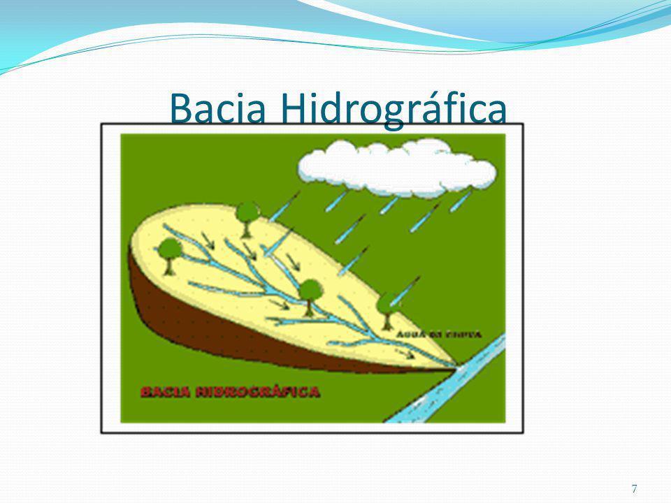 Ciclo hidrológico básico tentamos manter o ciclo hidrológico: voltar ao que existia