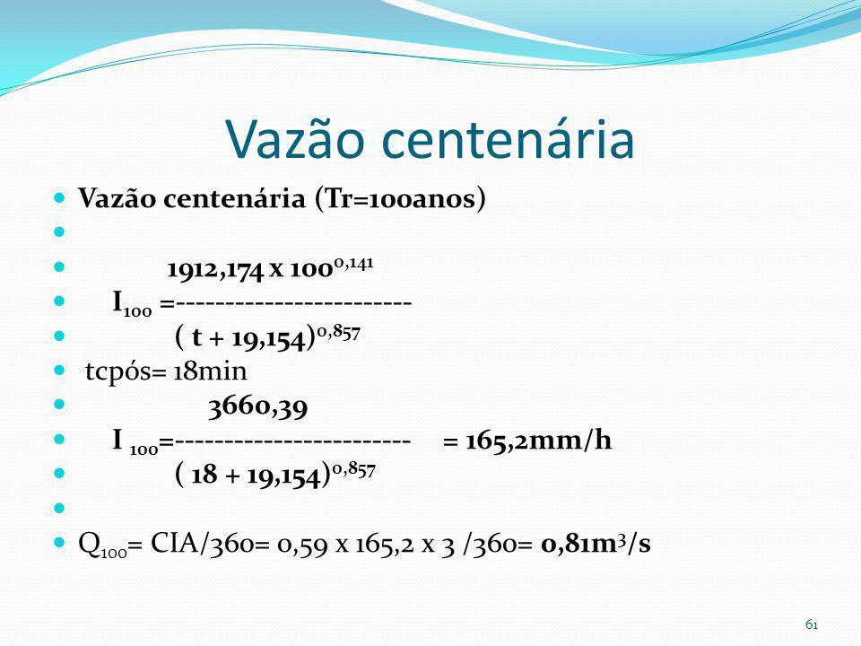 Cálculo do vertedor de emergência
